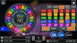วงล้อ DJAP GO ทำความเข้าใจอีก 1 เกมส์เดิมพันที่ได้รับความนิยมอย่างมาก